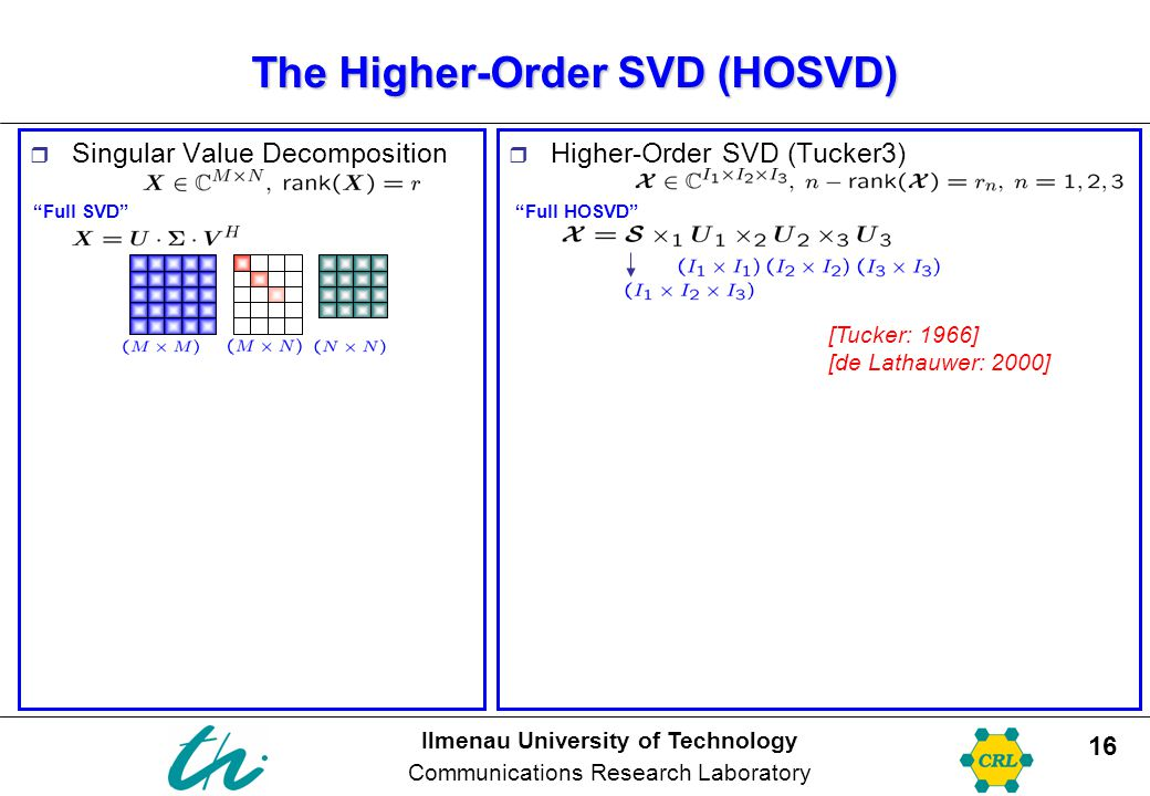 Ilmenau University of Technology Communications Research Laboratory 16 The Higher-Order SVD (HOSVD)  Singular Value Decomposition  Higher-Order SVD (Tucker3) Full HOSVD Full SVD [Tucker: 1966] [de Lathauwer: 2000]