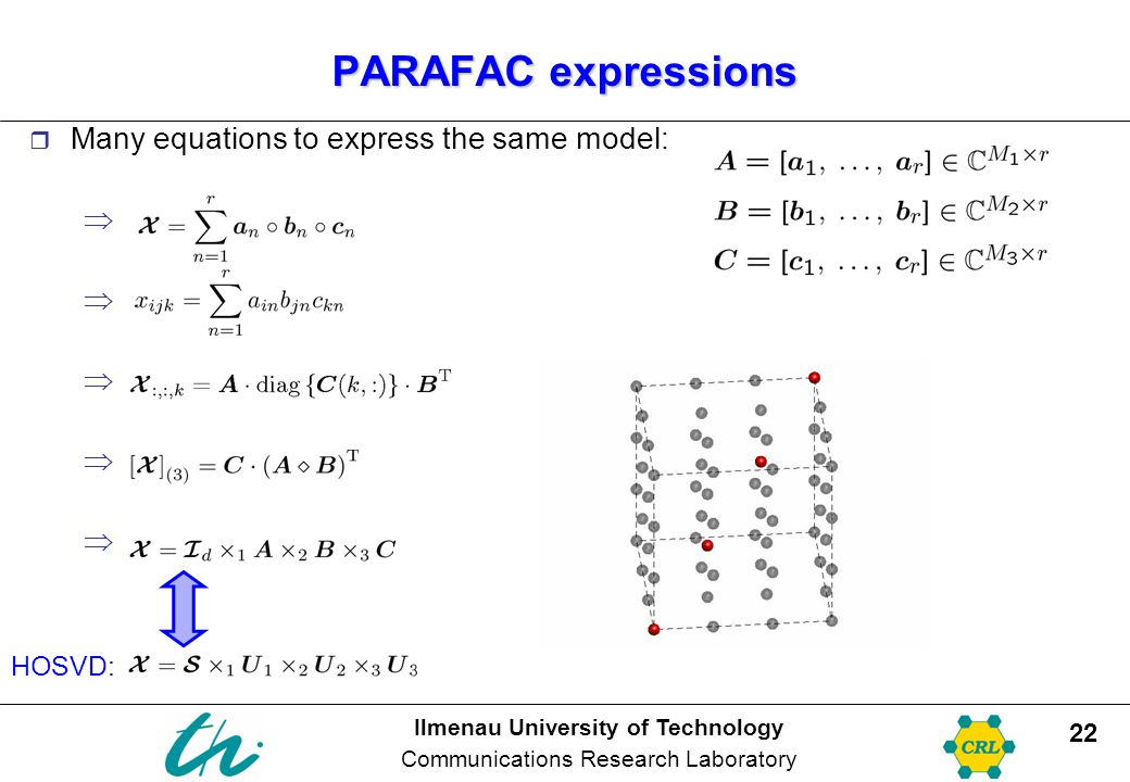 Ilmenau University of Technology Communications Research Laboratory 22 PARAFAC expressions  Many equations to express the same model:      HOSVD: