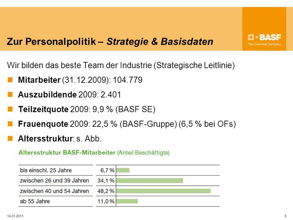 3 Zur Personalpolitik – Strategie & Basisdaten Wir bilden das beste Team der Industrie (Strategische Leitlinie) Mitarbeiter (31.12.2009): 104.779 Ausz