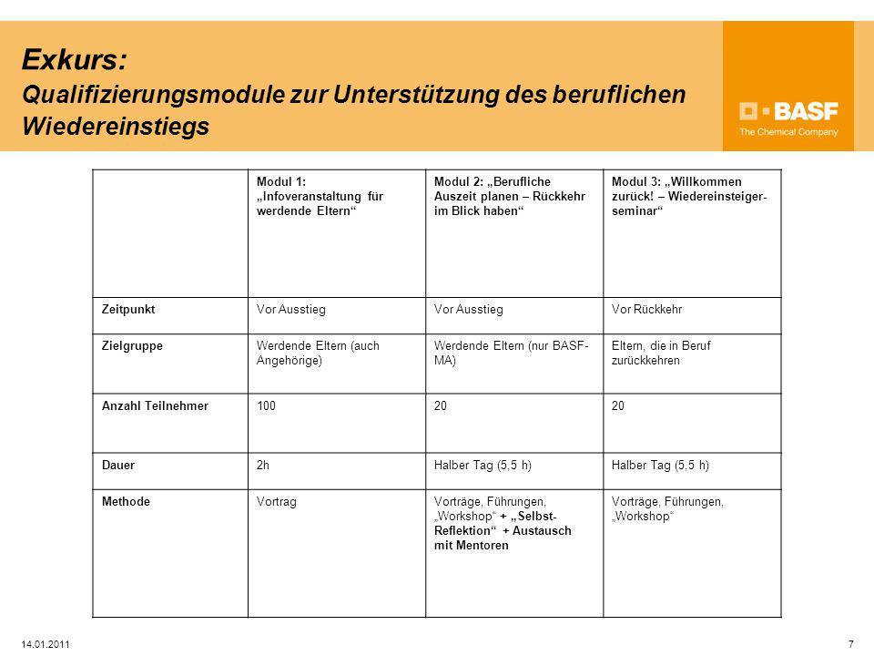 """14.01.20117 Exkurs: Qualifizierungsmodule zur Unterstützung des beruflichen Wiedereinstiegs Modul 1: """"Infoveranstaltung für werdende Eltern"""" Modul 2:"""