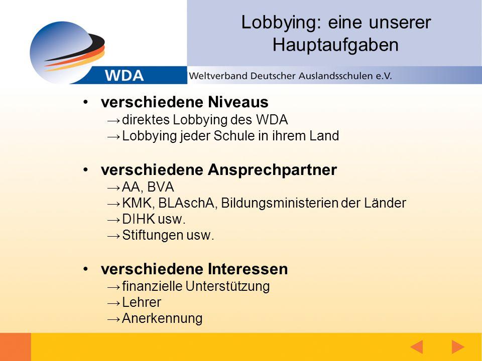 Lobbying: eine unserer Hauptaufgaben verschiedene Niveaus →direktes Lobbying des WDA →Lobbying jeder Schule in ihrem Land verschiedene Ansprechpartner →AA, BVA →KMK, BLAschA, Bildungsministerien der Länder →DIHK usw.