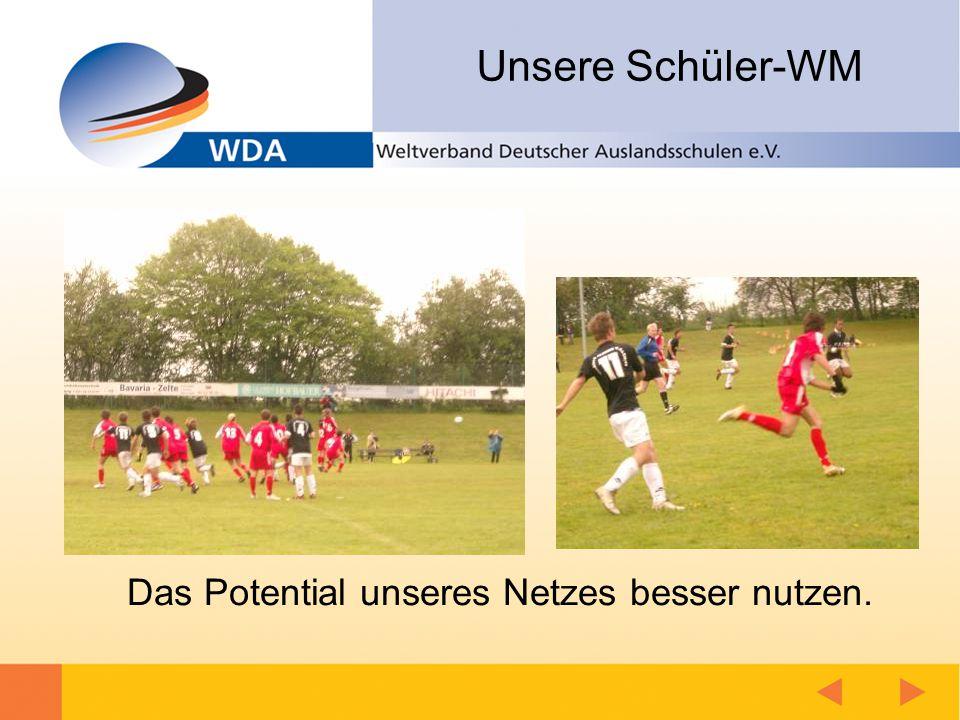 Unsere Schüler-WM Das Potential unseres Netzes besser nutzen.