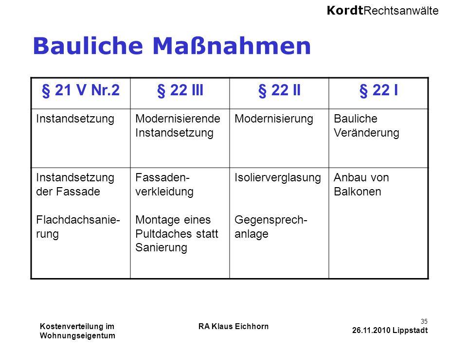 Kordt Rechtsanwälte Kostenverteilung im Wohnungseigentum RA Klaus Eichhorn 35 26.11.2010 Lippstadt Bauliche Maßnahmen § 21 V Nr.2§ 22 III§ 22 II§ 22 I