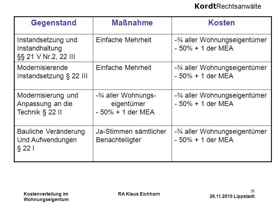 Kordt Rechtsanwälte Kostenverteilung im Wohnungseigentum RA Klaus Eichhorn 38 26.11.2010 Lippstadt GegenstandMaßnahmeKosten Instandsetzung und Instand