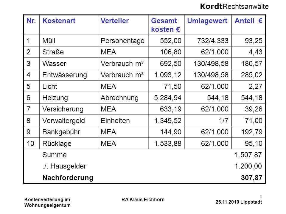 Kordt Rechtsanwälte Kostenverteilung im Wohnungseigentum RA Klaus Eichhorn 4 26.11.2010 Lippstadt Nr.KostenartVerteilerGesamt kosten € UmlagewertAntei