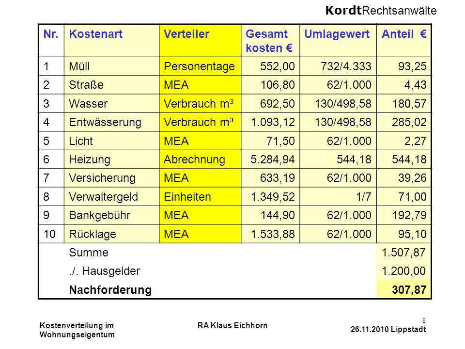 Kordt Rechtsanwälte Kostenverteilung im Wohnungseigentum RA Klaus Eichhorn 6 26.11.2010 Lippstadt Nr.KostenartVerteilerGesamt kosten € UmlagewertAntei