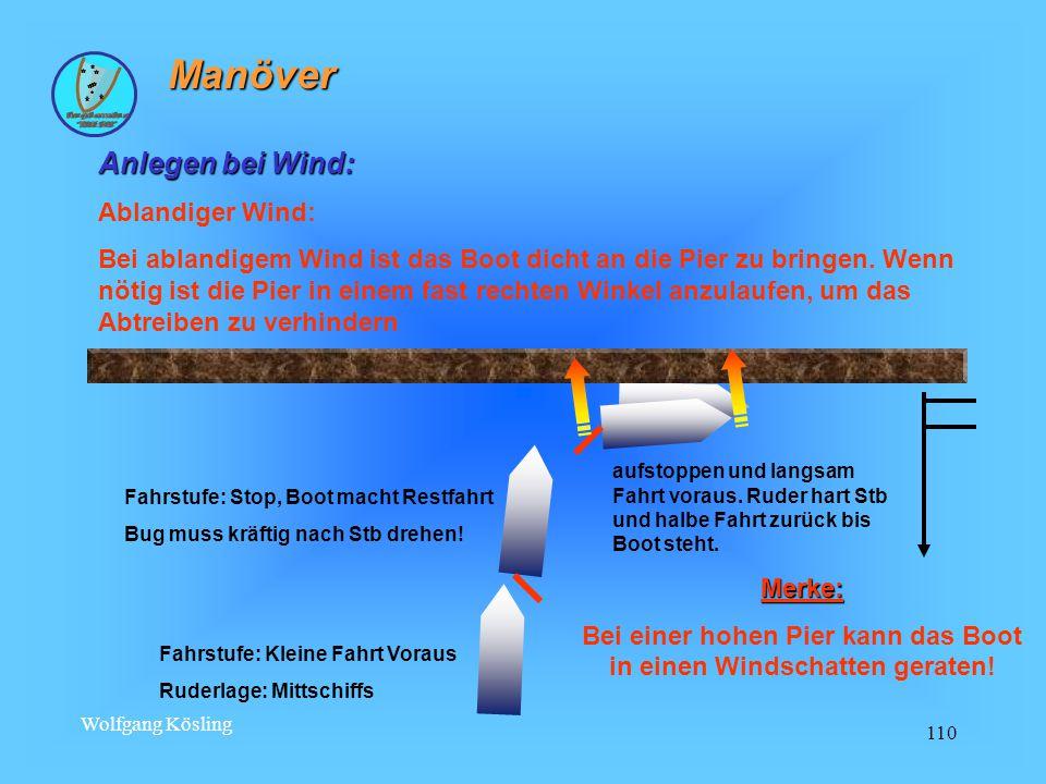Wolfgang Kösling 110 Anlegen bei Wind: Ablandiger Wind: Bei ablandigem Wind ist das Boot dicht an die Pier zu bringen.