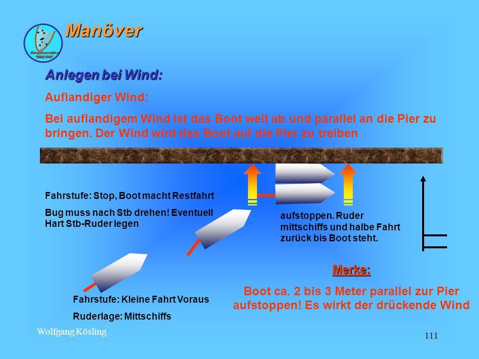 Wolfgang Kösling 111 Anlegen bei Wind: Auflandiger Wind: Bei auflandigem Wind ist das Boot weit ab und parallel an die Pier zu bringen.