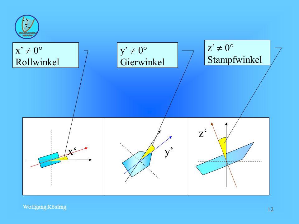 Wolfgang Kösling 12 x' y' z' x'  0° Rollwinkel y'  0° Gierwinkel z'  0° Stampfwinkel