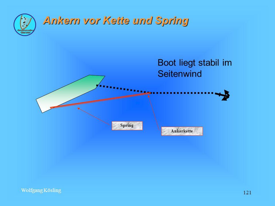 Wolfgang Kösling 121 Ankern vor Kette und Spring Boot liegt stabil im Seitenwind Spring Ankerkette