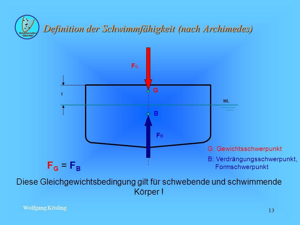 Wolfgang Kösling 13 Definition der Schwimmfähigkeit (nach Archimedes) Diese Gleichgewichtsbedingung gilt für schwebende und schwimmende Körper .