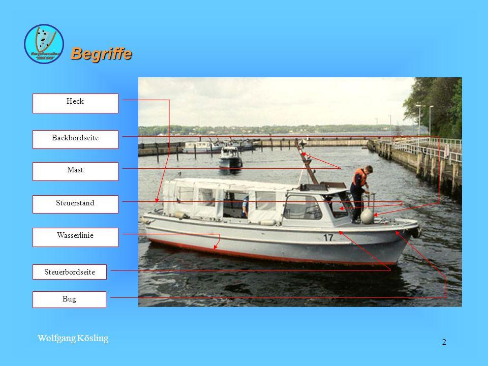 Wolfgang Kösling 53 Ruderwirkung Um die Fahrtrichtung eines Boots zu ändern, gibt es drei Möglichkeiten: 1.Eine angeströmte Ruderfläche wird um eine Vertikalachse gedreht.