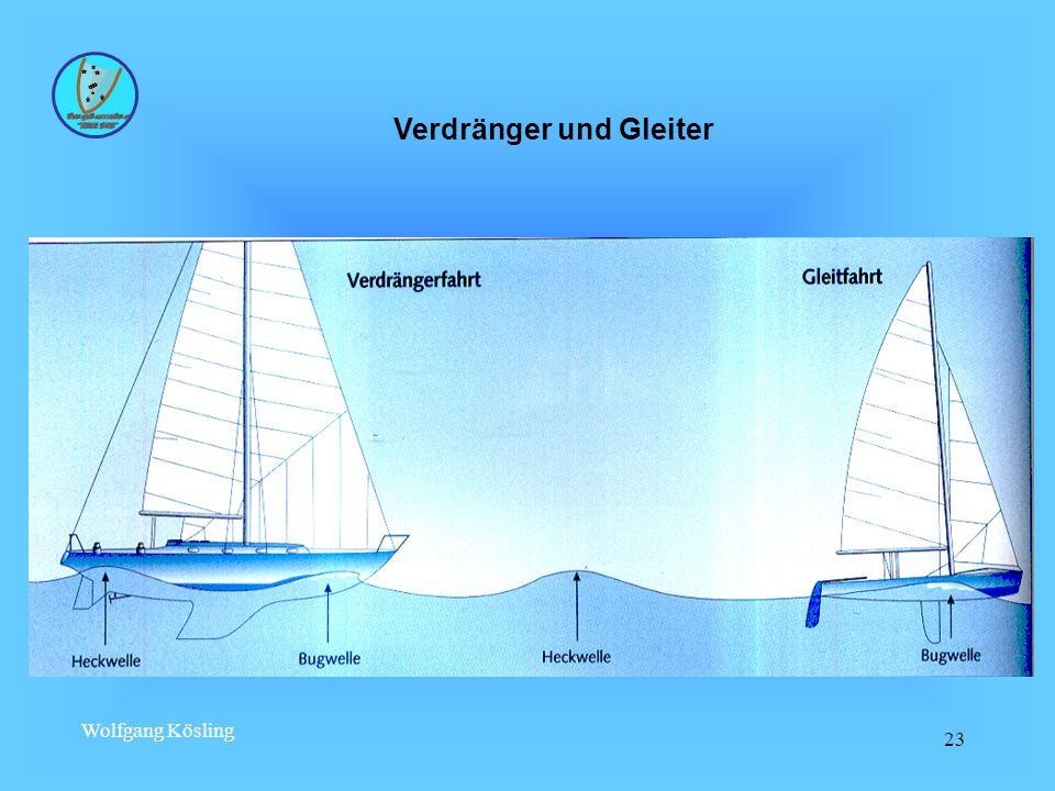 Wolfgang Kösling 23 Verdränger und Gleiter