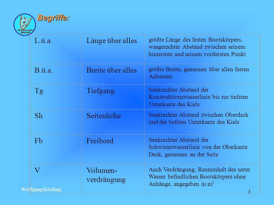 Wolfgang Kösling 4 Begriffe: DDeplacement Auch Masseverdrängung, Gesamtmasse des Bootes, einschließlich Anhänge entsprechend der Masse der verdrängten Wassermenge, angegeben in t DvVolldeplacement Masse des seeklaren Bootes mit 100% Bunkerfüllung RTRegistertonne 1 RT = 2,8315 m 3 BRZBruttoraumzahl Bruttorauminhalt des Bootes, ergibt sich aus dem Inhalt des Raumes unter dem Oberdeck und dem Inhalt der Aufbauten NRZNettoraumzahl Rauminhalt aller nutzbringenden Räume für Ladung und Passagiere