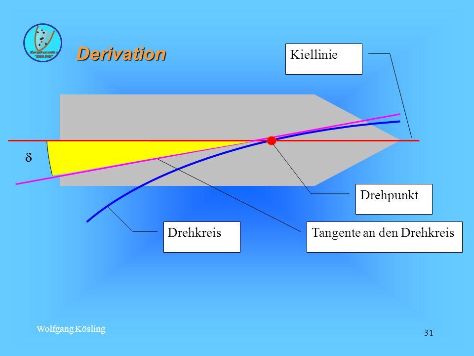 Wolfgang Kösling 31  Drehpunkt Kiellinie Drehkreis Tangente an den Drehkreis Derivation