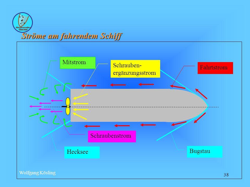Wolfgang Kösling 38 Ströme am fahrendem Schiff Bugstau Hecksee Fahrtstrom Mitstrom Schrauben- ergänzungsstrom Schraubenstrom