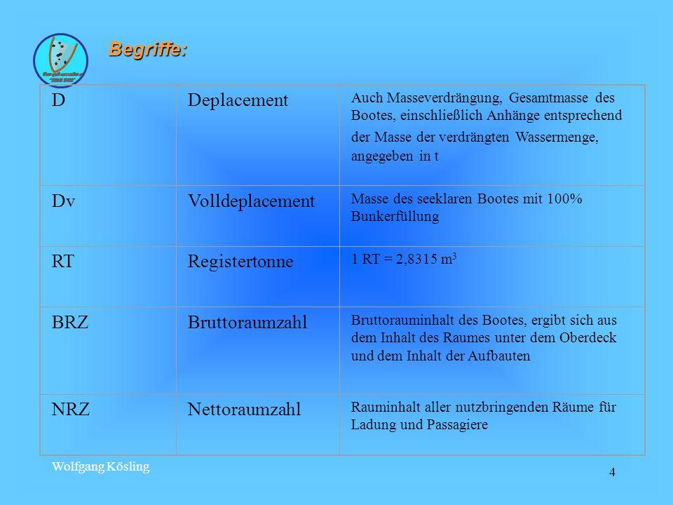 Wolfgang Kösling 25 Im Gegensatz zur Schlagseite ist die Krängung eine vorübergehende bzw.