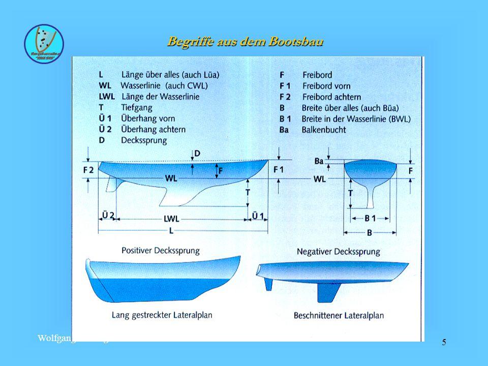 Wolfgang Kösling 16 Boot quer in den Wellen Durch die unterschiedliche Eintauchtiefe der Schiffsseiten kommt es zur ungleichmäßigen Auftriebsverteilung im Querschnitt des Bootes; dadurch wird der gesamte Spantrahmen beansprucht.