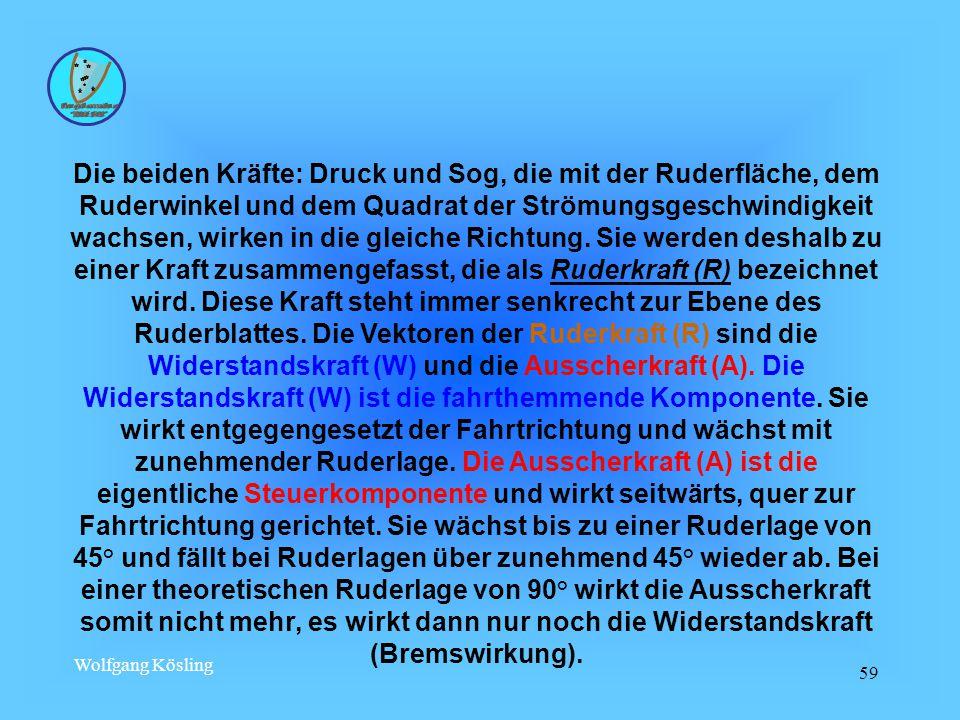 Wolfgang Kösling 59 Die beiden Kräfte: Druck und Sog, die mit der Ruderfläche, dem Ruderwinkel und dem Quadrat der Strömungsgeschwindigkeit wachsen, wirken in die gleiche Richtung.