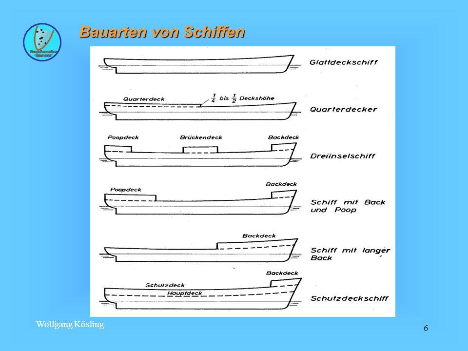 Wolfgang Kösling 37 Wenn die Schwerkraft größer der Auftriebskraft ist, taucht das Boot tiefer ein, wenn die Schwerkraft kleiner der Auftriebskraft ist, taucht das Boot weiter aus, bis wieder Kräftegleichgewicht herrscht.