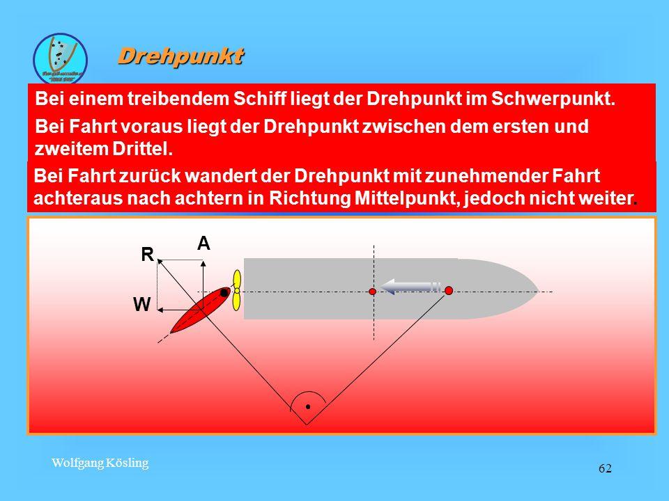 Wolfgang Kösling 62 Drehpunkt Bei einem treibendem Schiff liegt der Drehpunkt im Schwerpunkt.