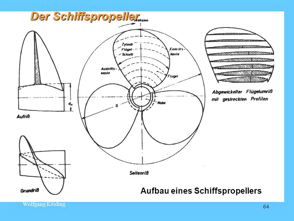 Wolfgang Kösling 64 Der Schiffspropeller Aufbau eines Schiffspropellers