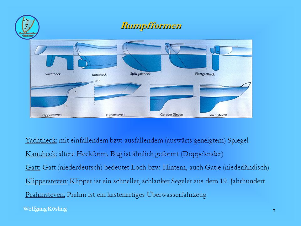 Wolfgang Kösling 68 Festpropeller im Propellerbrunnen eines Bootes Festpropeller mit Halbbalance- Halbschweberuder Verstellpropeller in drehbarer Ruderdüse mit zusätzlicher Ruderfläche Arten von Schiffspropellern
