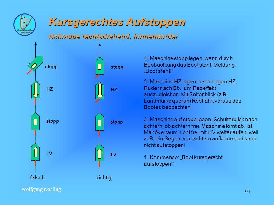 Wolfgang Kösling 91 Kursgerechtes Aufstoppen Schraube rechtsdrehend, Innnenborder 2.
