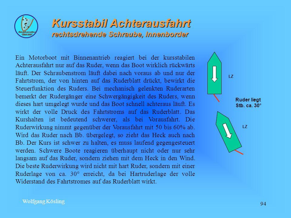 Wolfgang Kösling 94 Kursstabil Achterausfahrt rechtsdrehende Schraube, Innenborder Ein Motorboot mit Binnenantrieb reagiert bei der kursstabilen Achterausfahrt nur auf das Ruder, wenn das Boot wirklich rückwärts läuft.
