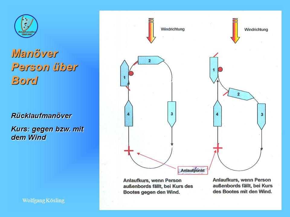 Wolfgang Kösling 98 Manöver Person über Bord Rücklaufmanöver Kurs: gegen bzw. mit dem Wind