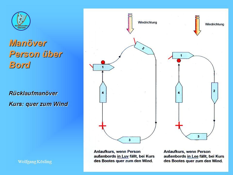Wolfgang Kösling 99 Manöver Person über Bord Rücklaufmanöver Kurs: quer zum Wind