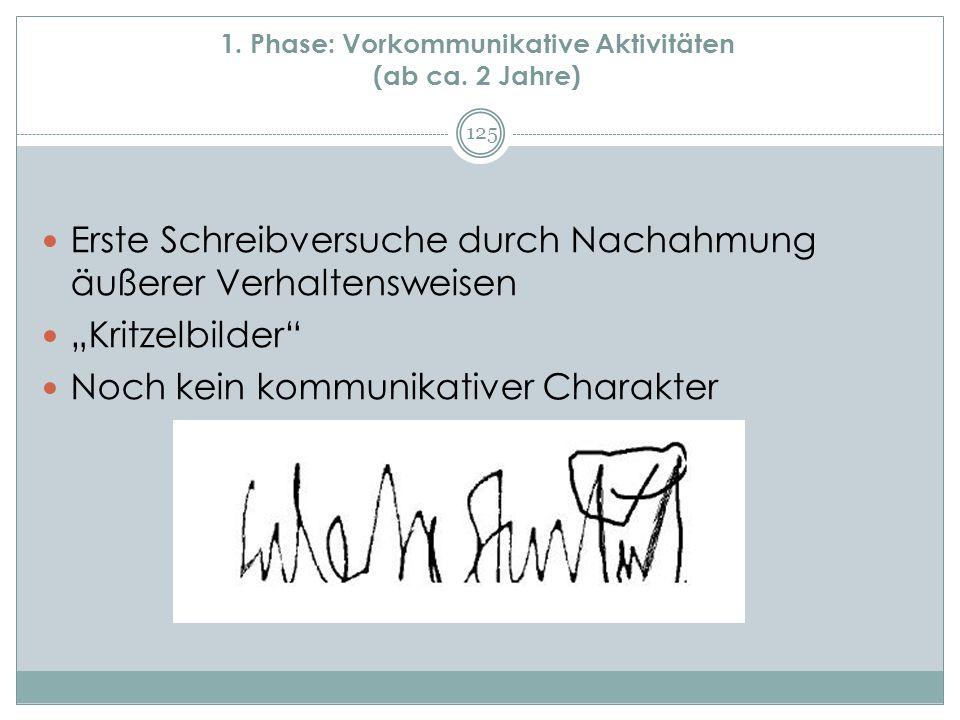 """1. Phase: Vorkommunikative Aktivitäten (ab ca. 2 Jahre) Erste Schreibversuche durch Nachahmung äußerer Verhaltensweisen """"Kritzelbilder"""" Noch kein komm"""