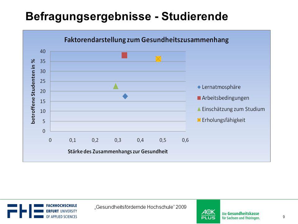 """""""Gesundheitsfördernde Hochschule"""" 2009 9 Befragungsergebnisse - Studierende"""