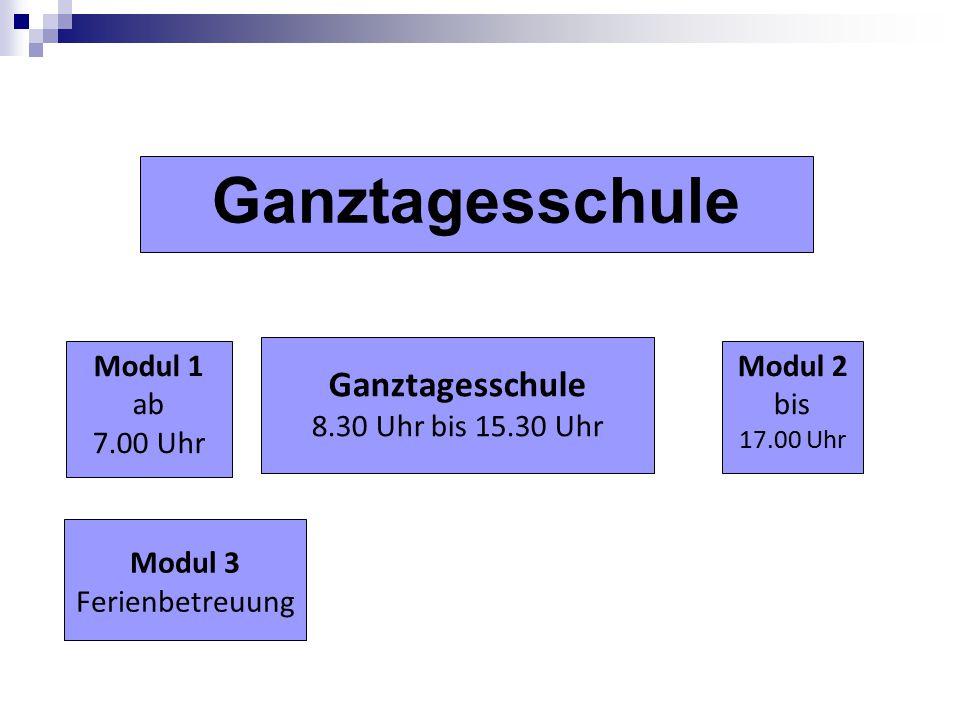 Modul 1 ab 7.00 Uhr Ganztagesschule Modul 2 bis 17.00 Uhr Ganztagesschule 8.30 Uhr bis 15.30 Uhr Modul 3 Ferienbetreuung