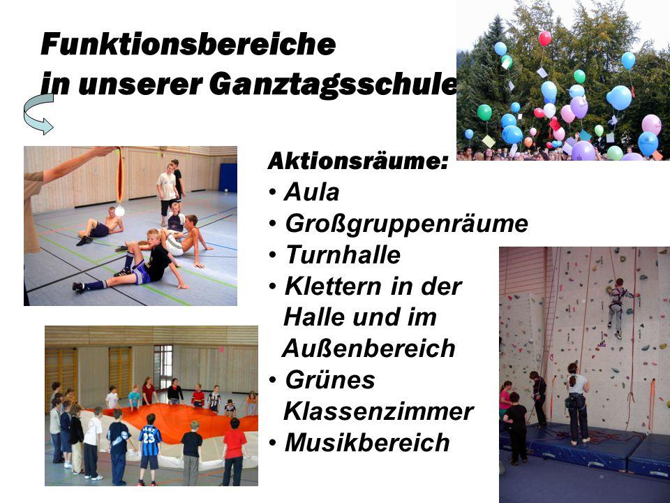 Funktionsbereiche in unserer Ganztagsschule Aktionsräume: Aula Großgruppenräume Turnhalle Klettern in der Halle und im Außenbereich Grünes Klassenzimm
