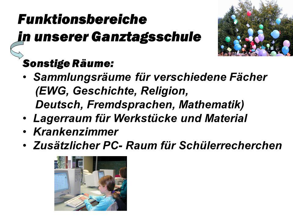 Funktionsbereiche in unserer Ganztagsschule Sonstige Räume: Sammlungsräume für verschiedene Fächer (EWG, Geschichte, Religion, Deutsch, Fremdsprachen,