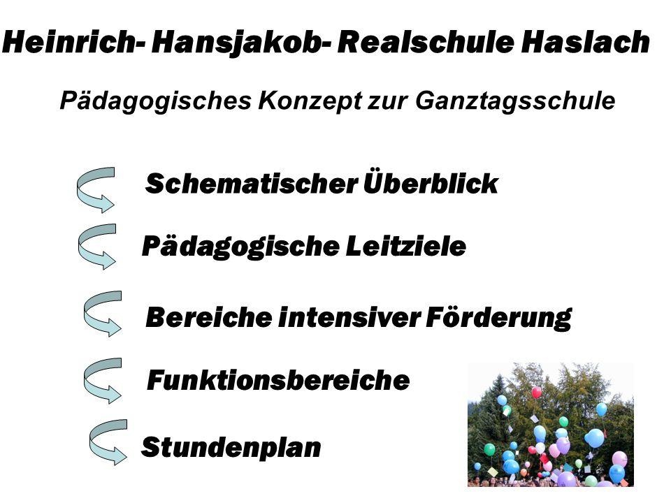 Heinrich- Hansjakob- Realschule Haslach Pädagogisches Konzept zur Ganztagsschule Pädagogische Leitziele Bereiche intensiver Förderung Funktionsbereich