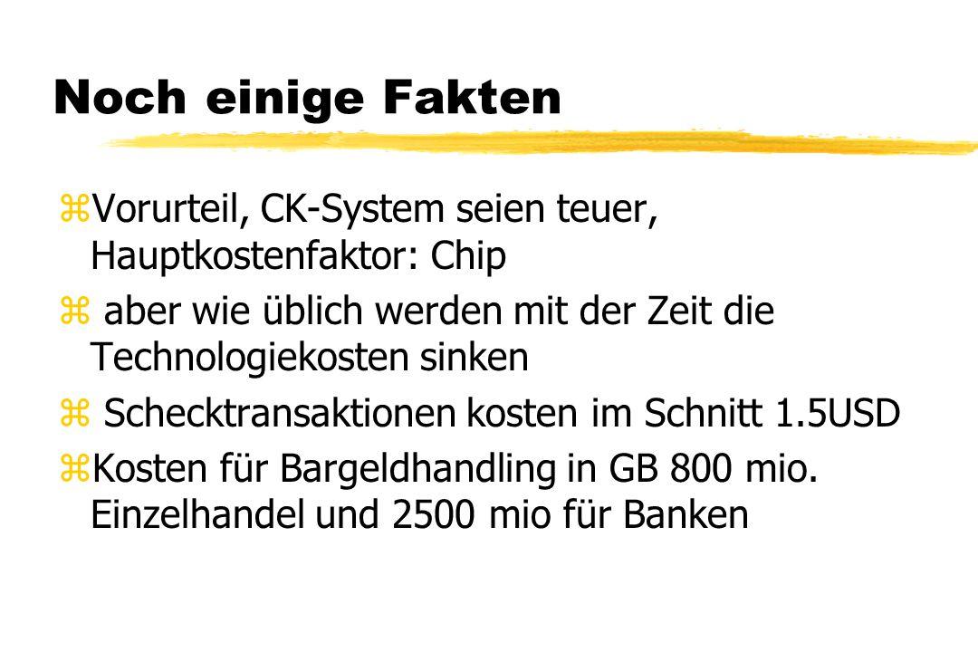 Noch einige Fakten zVorurteil, CK-System seien teuer, Hauptkostenfaktor: Chip z aber wie üblich werden mit der Zeit die Technologiekosten sinken z Sch