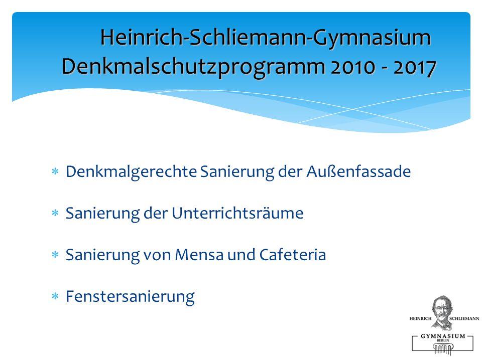  Denkmalgerechte Sanierung der Außenfassade  Sanierung der Unterrichtsräume  Sanierung von Mensa und Cafeteria  Fenstersanierung Heinrich-Schliemann-Gymnasium Denkmalschutzprogramm 2010 - 2017