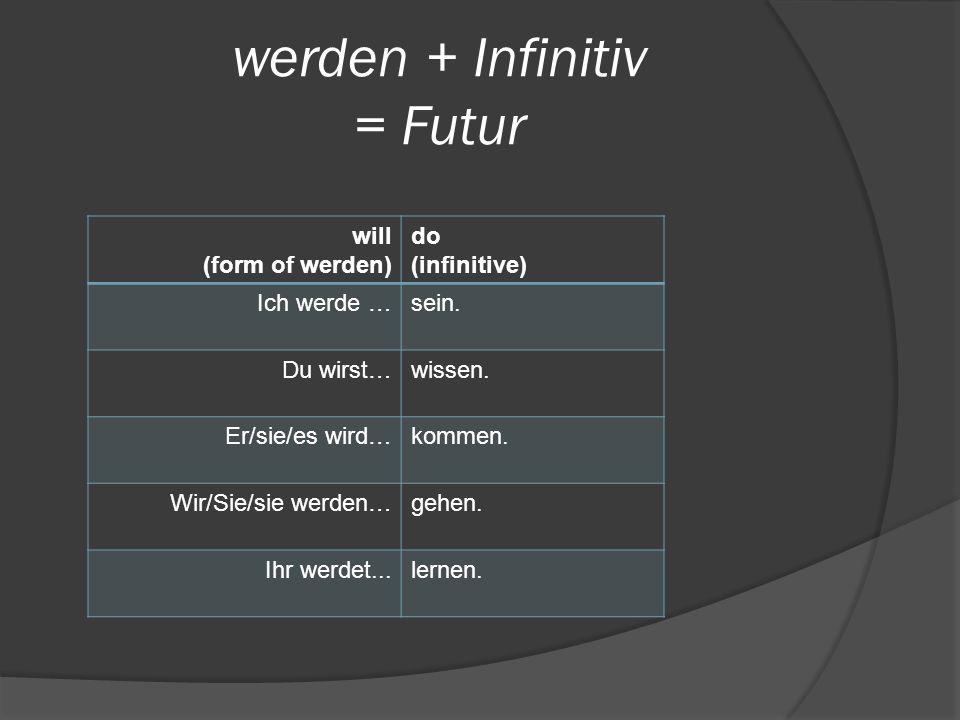 werden + Infinitiv = Futur will (form of werden) do (infinitive) Ich werde …sein.