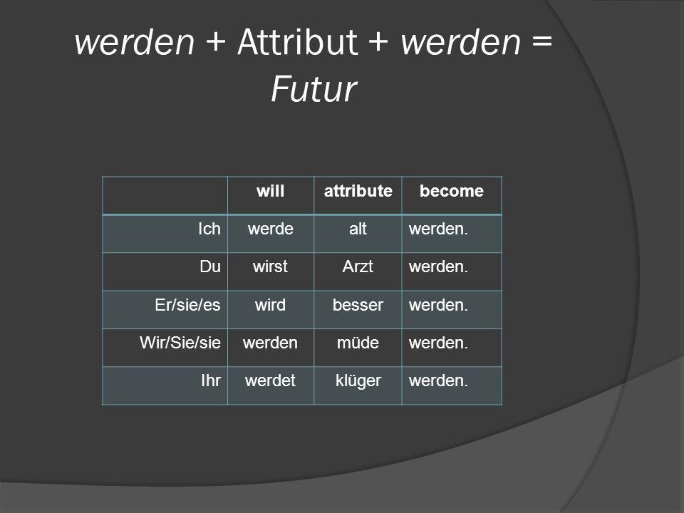 werden + Infinitiv = Futur will (form of werden) do (infinitive) Ich werde …sein. Du wirst…wissen. Er/sie/es wird…kommen. Wir/Sie/sie werden…gehen. Ih