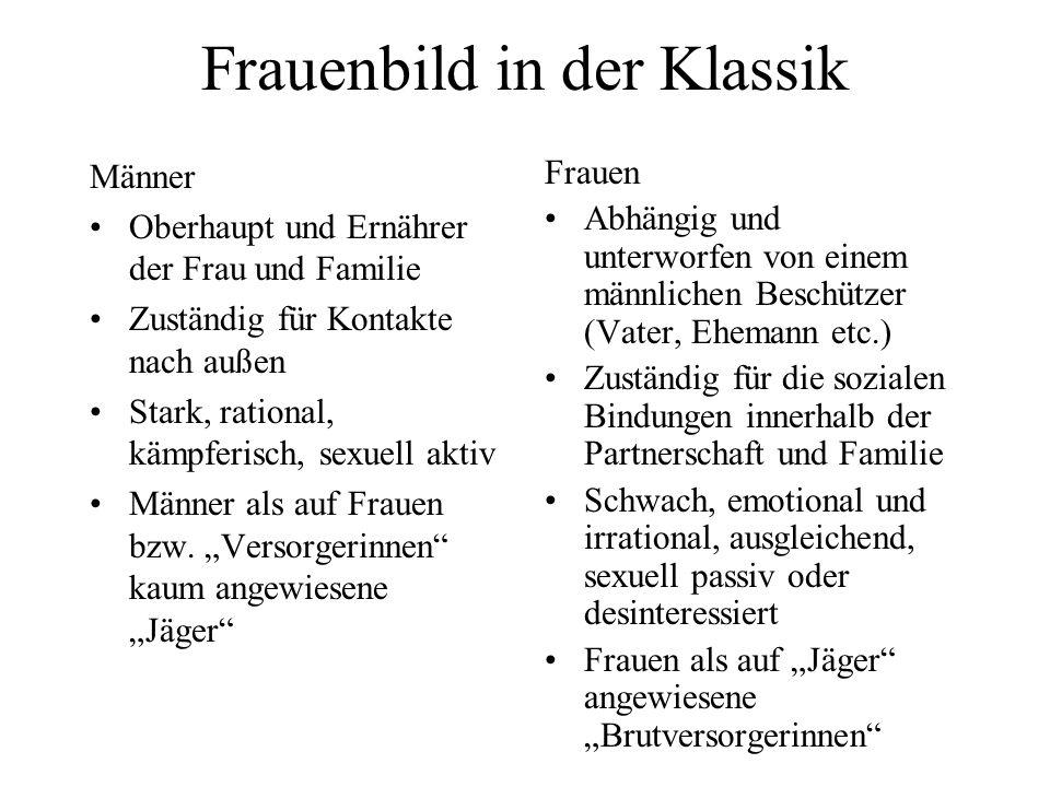 Frauenbild in der Klassik Männer Oberhaupt und Ernährer der Frau und Familie Zuständig für Kontakte nach außen Stark, rational, kämpferisch, sexuell a