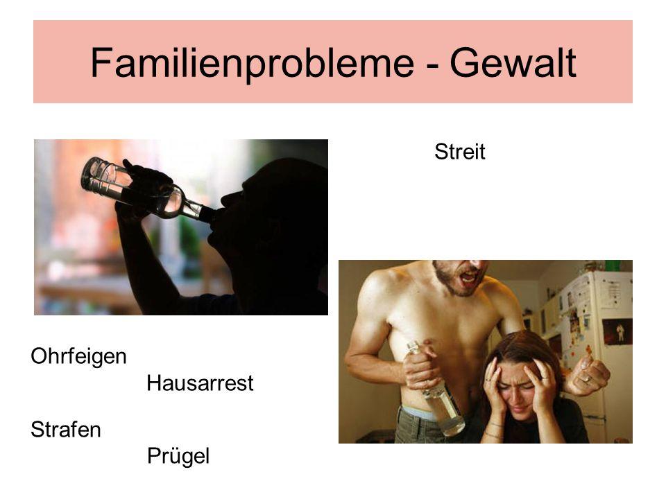 Familienprobleme - Gewalt Streit Ohrfeigen Hausarrest Strafen Prügel