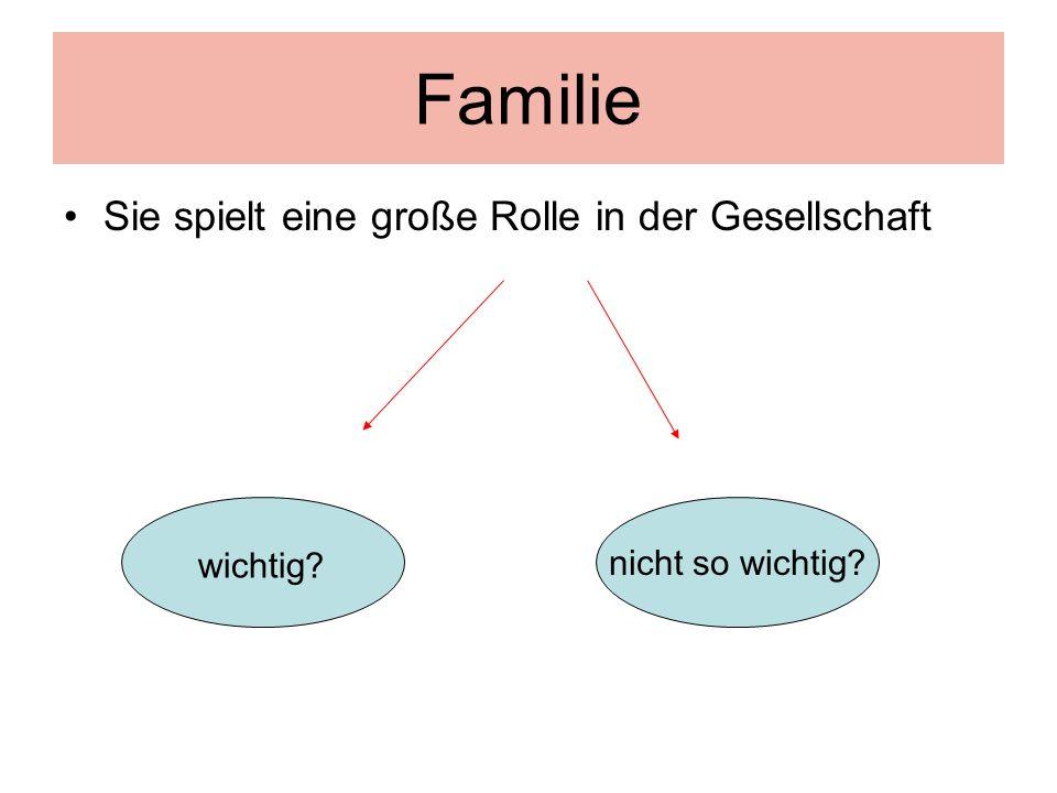 Familie Sie spielt eine große Rolle in der Gesellschaft nicht so wichtig? wichtig?