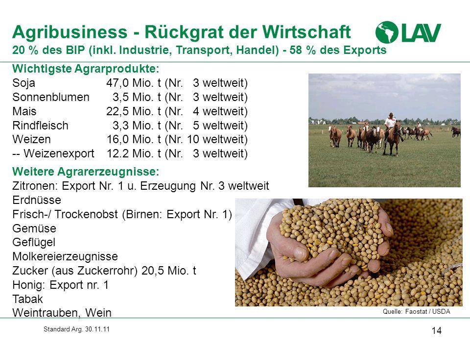Standard Arg.30.11.11 Agribusiness - Rückgrat der Wirtschaft 20 % des BIP (inkl.