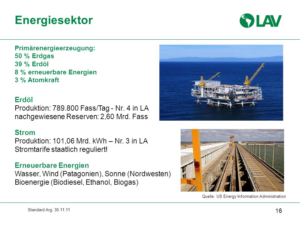 Standard Arg.30.11.11 Energiesektor 16 Erdöl Produktion: 789.800 Fass/Tag - Nr.