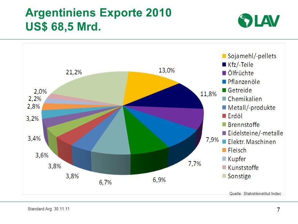 Standard Arg. 30.11.11 Argentiniens Exporte 2010 US$ 68,5 Mrd. 7 Quelle: Statistikinstitut Indec