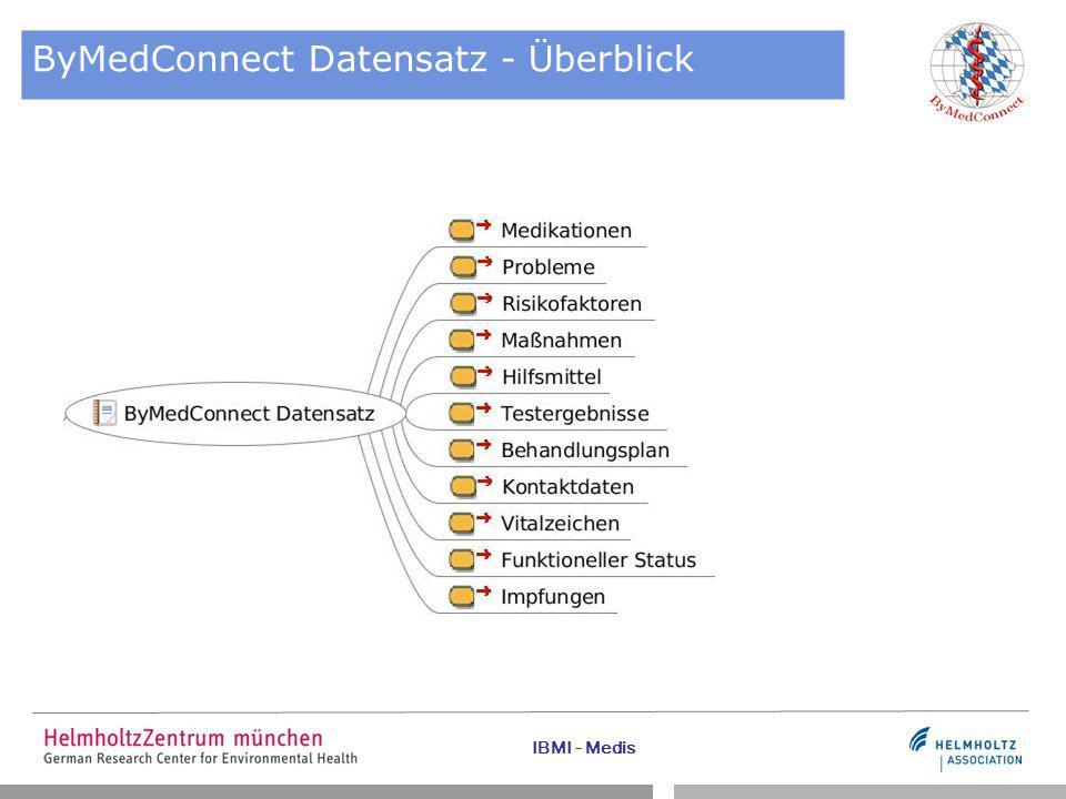 IBMI - Medis ByMedConnect Datensatz - Überblick