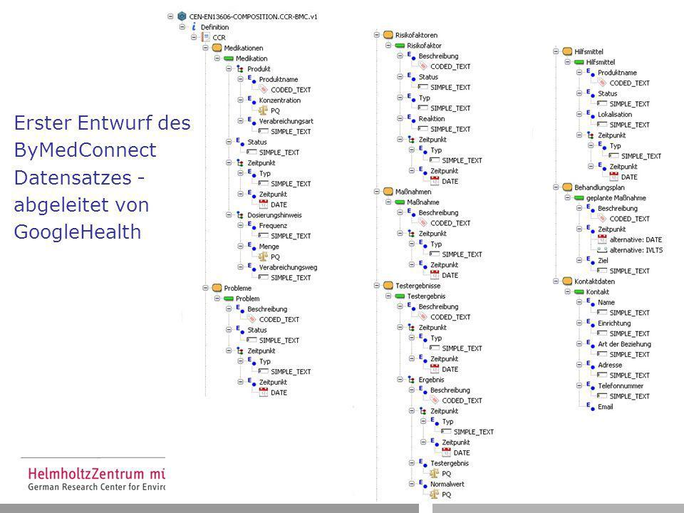 IBMI - Medis AP2 Nächste Schritte  Erstellung des Handbuchs zum Einsatz des CCR  Validierung des Datensatzes durch die GO IN Ärzte  Publikation des Datensatzes  Wissenschaftliche Veröffentlichung  Bereitstellung auf der Website  Diskussion der Einbindung und Analyse von Freitextinhalten