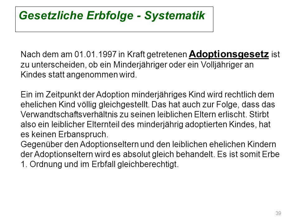 Gesetzliche Erbfolge - Systematik Nach dem am 01.01.1997 in Kraft getretenen Adoptionsgesetz ist zu unterscheiden, ob ein Minderjähriger oder ein Voll